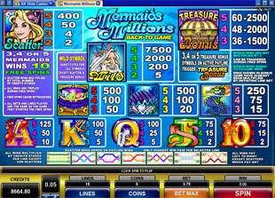 mermaid millions slot machine